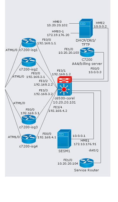 Cisco ccna routing and switching eformasys network diagram ccuart Image collections